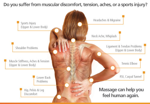 medical massage therapy benefits